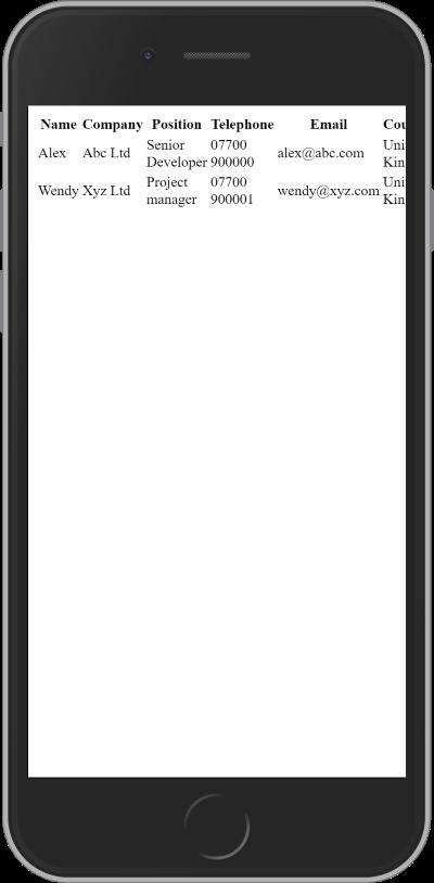 non-responsive-table